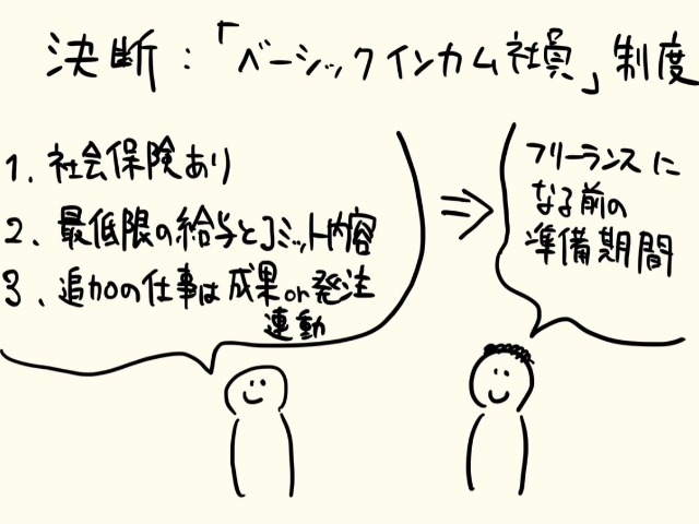 岡山史興さんが描いた「ベーシックインカム社員」のイラスト