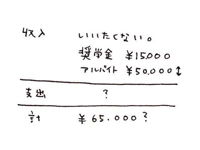 原田さんの1ヶ月の収支(2001年作成の写真&インタビュー集より)