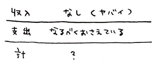 宮崎さんの1ヶ月の収支(2001年作成の写真&インタビュー集より)