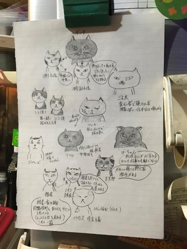 「花梨」に貼られていた「猫の家族図」(ドリアン助川さん提供)